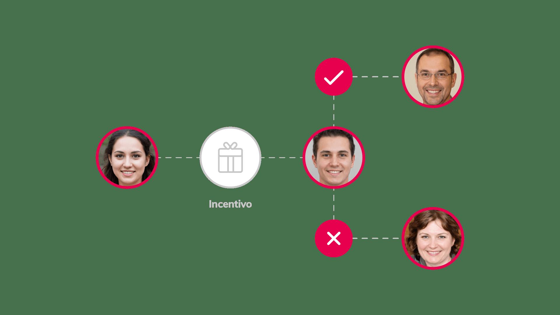 Workflow para los incentivos del trabajador en Quakki