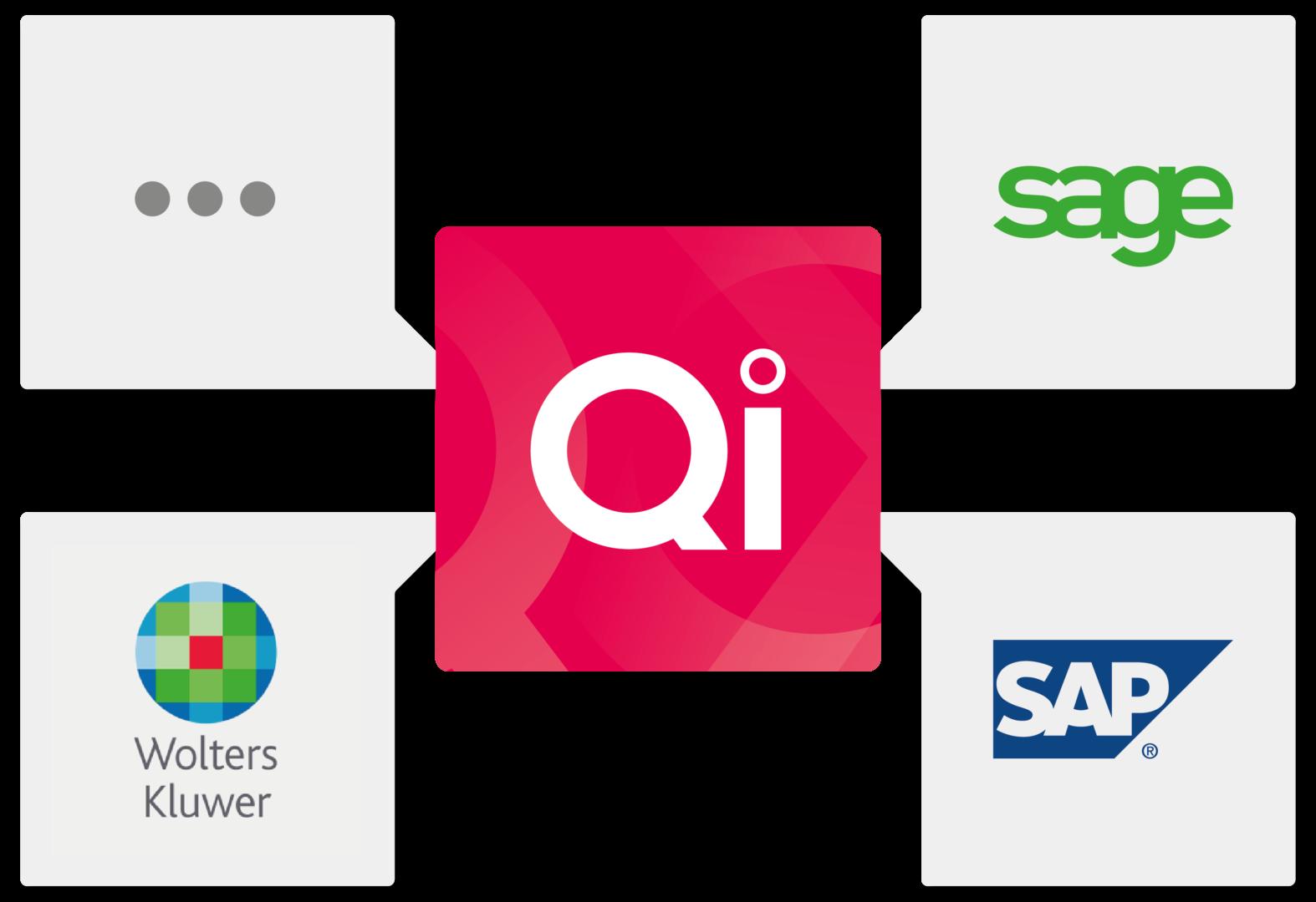 Integración de sistemas con otras plataformas en Quakki - Sage, SAP, Wolters Kluwer